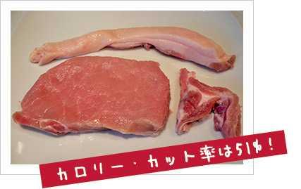 豚 ロース カロリー